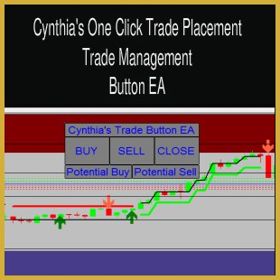 Cynthia's Trade Button - Green Tomatoes For Forex Newbies