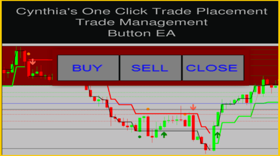 Cynthia's One Click Forex Trade EA
